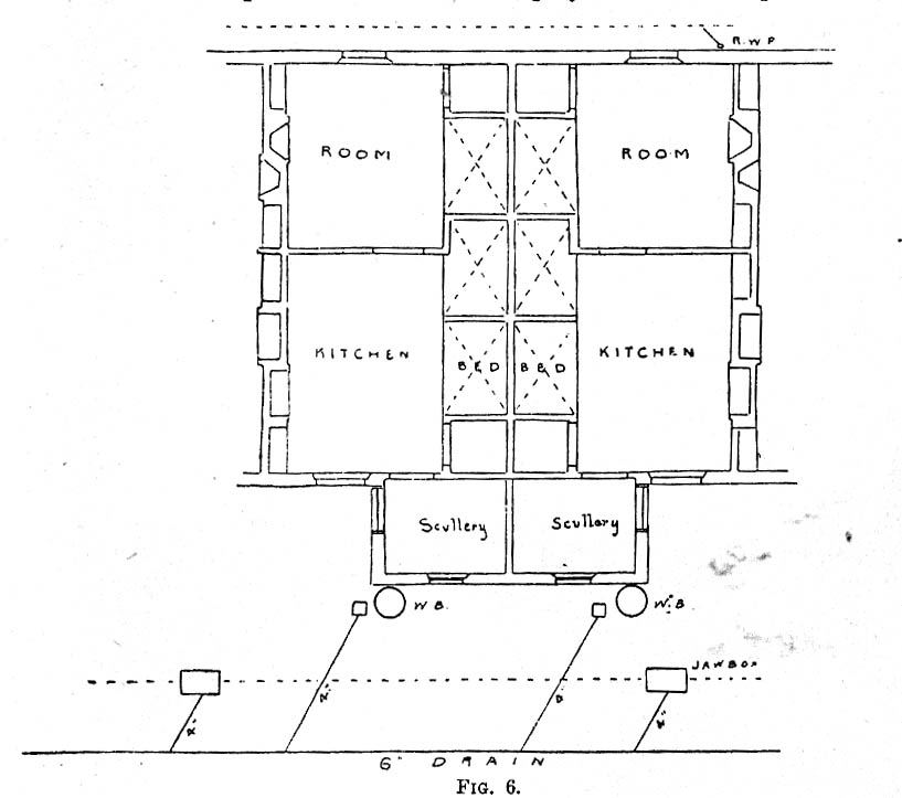 Drainage house plans house design plans for Drainage drawings for my house